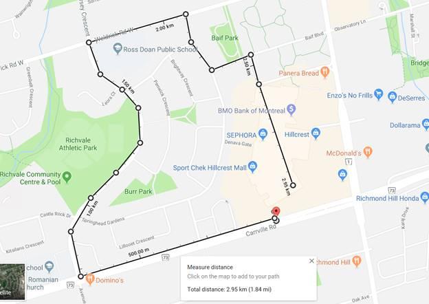 Big Bike Route